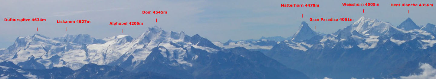 Views from the Summit:...